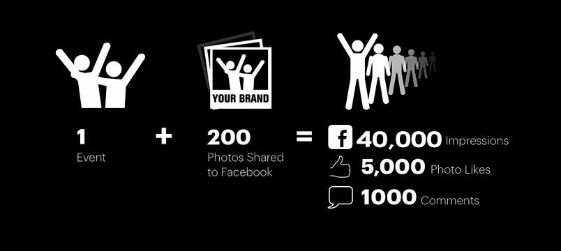 Social Amplification photo for media
